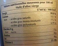 Huile d'olive de la vallée des baux de Provence - Informations nutritionnelles - fr