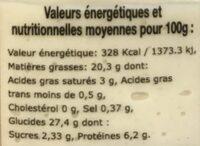 Houmous Pois Chiches - Informations nutritionnelles - fr