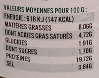 Axoa de veau au piment d'Espelette - Informations nutritionnelles