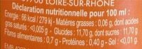 Nectar Abricot Bergeron - Nutrition facts - fr