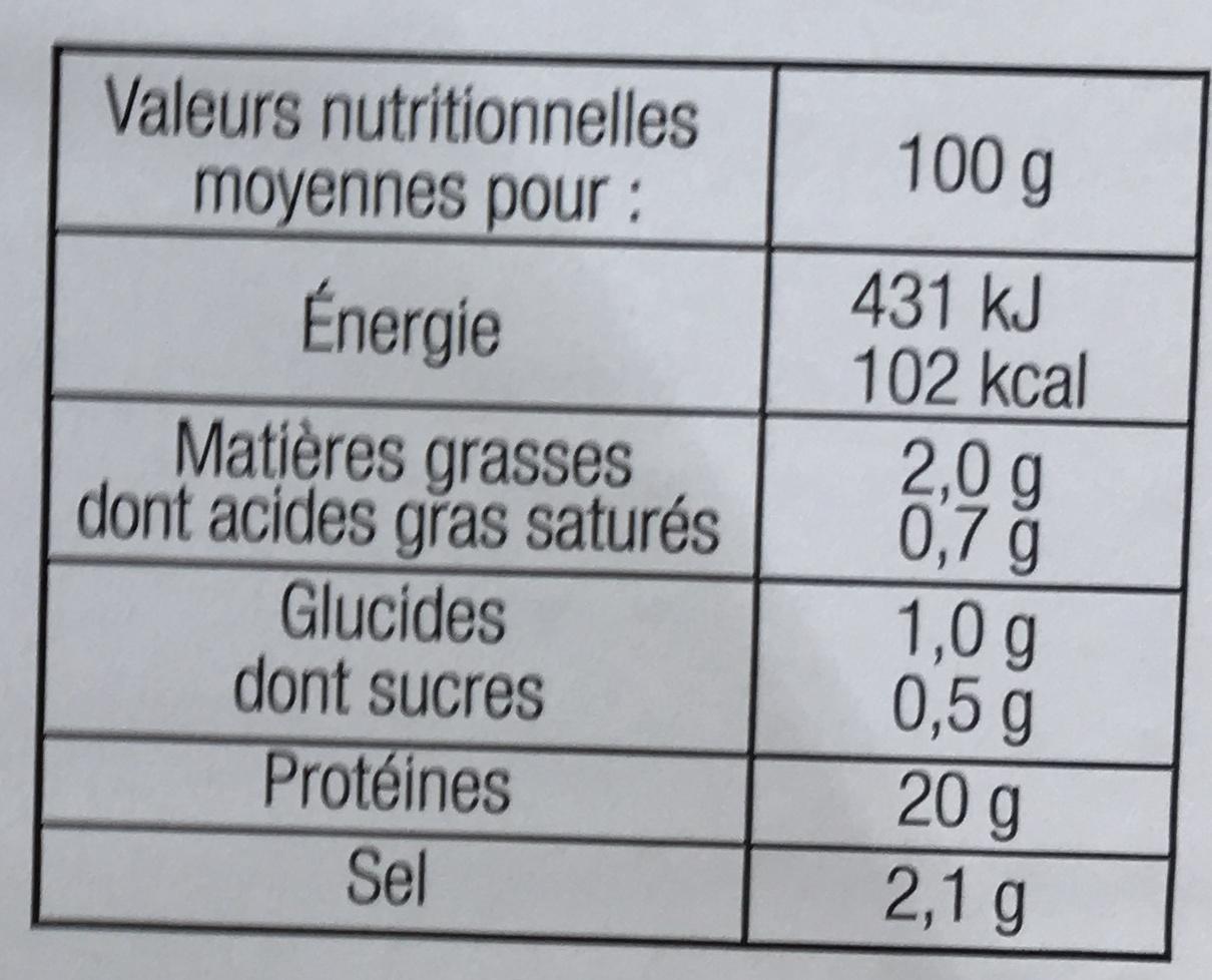 Blanc de poulet halal - Nutrition facts - fr