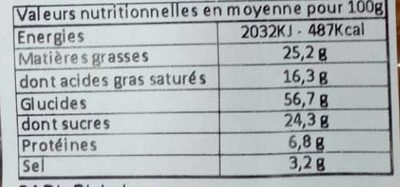 Palets - Valori nutrizionali - fr