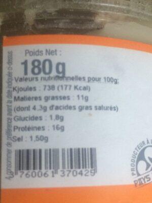 Terrine de canard - Informations nutritionnelles