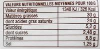 Le Boudin Blanc Artisanal, 20% foie gras - Informations nutritionnelles