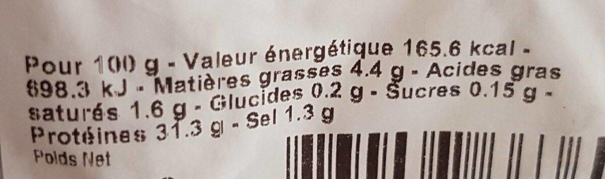 Gesiers d'oies confits - Informations nutritionnelles - fr