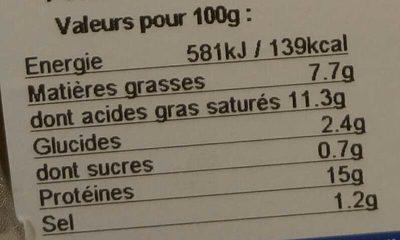 Mises en Bouche Crevettes & Petites St Jacques Beurre Persillé - Informations nutritionnelles