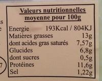 Aligot saucisse - Informations nutritionnelles - fr