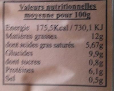 Truffade à l'Auvergnate - Voedingswaarden - fr