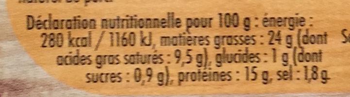 Brats, Saveur Épicée - Informations nutritionnelles