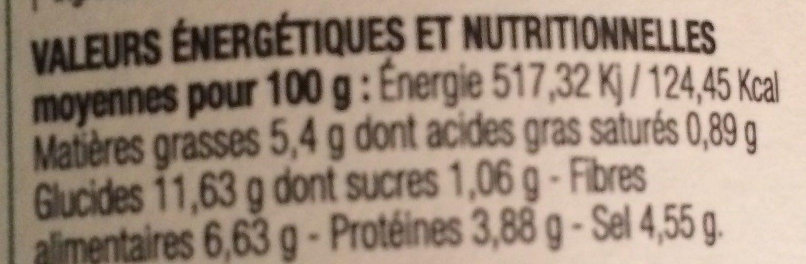 Flageolets mijotés - Informations nutritionnelles
