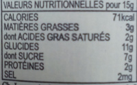 Breizh Karamel - Nutrition facts