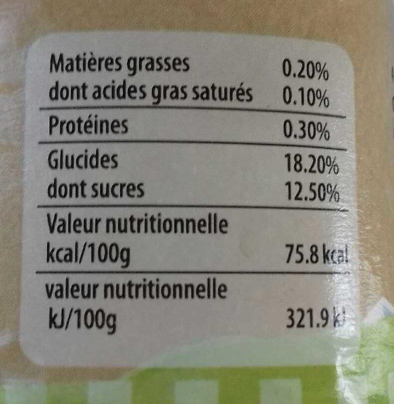 Velouté des Pyrenees à la pomme - Nutrition facts