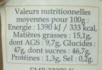 Crème de citron et Yuzu - Nutrition facts