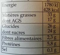 Pâte à tartiner Bretonne au chocolat et aux noisette - Valori nutrizionali - fr