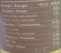 Nectar mangue - Nutrition facts