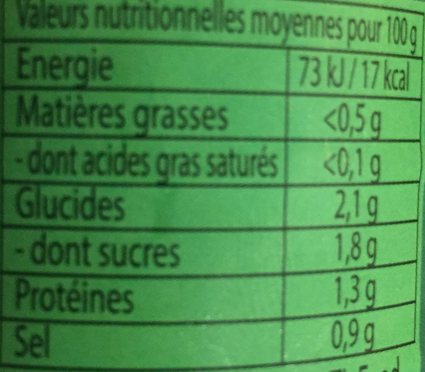 Asperges blanches - Nutrition facts - fr