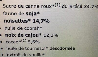 NUT - Ingrédients - fr