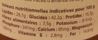 NUT+ - Nutrition facts