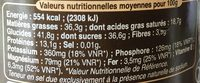 NUTE + - Nutrition facts