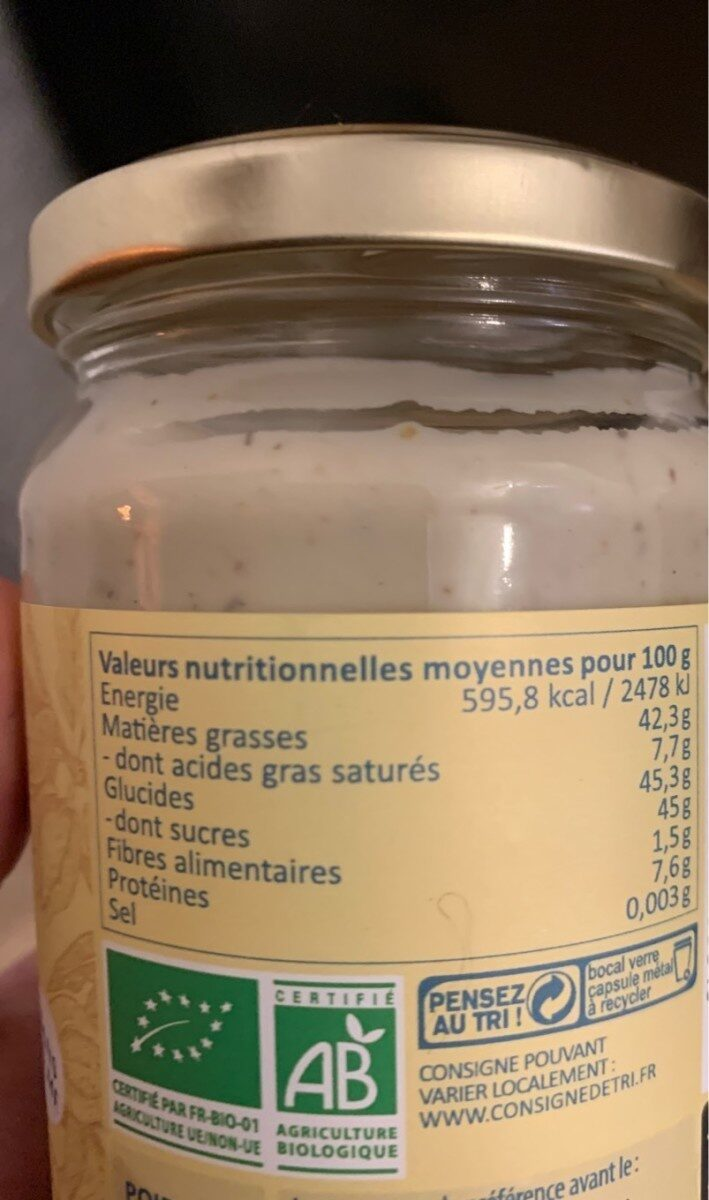 Choko blanc - Valori nutrizionali - fr