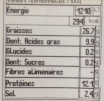 Saucisses de Francfort - Nutrition facts