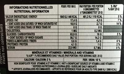 Gingembrettes confites chocolat noir - Nutrition facts