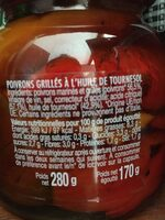 Poivrons grilles - Informations nutritionnelles - fr