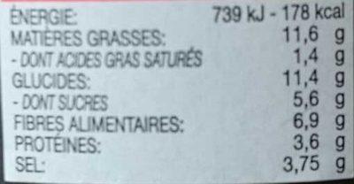 Tomates Séchées - Voedingswaarden - fr