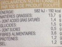 Cœurs d'Artichauts à la Paysanne - Nutrition facts