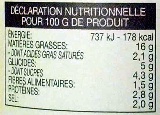 Pasta & Bruschetta Olives Noires, Ricotta, Tomates - Nutrition facts - fr