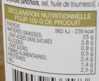 Les Tartinables Tapenade d'Olives Vertes - Nutrition facts