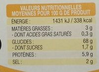 Risotto 4 Fromages - Nutrition facts