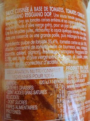 Sauce aux tomates cerises et parmesan - Ingredients