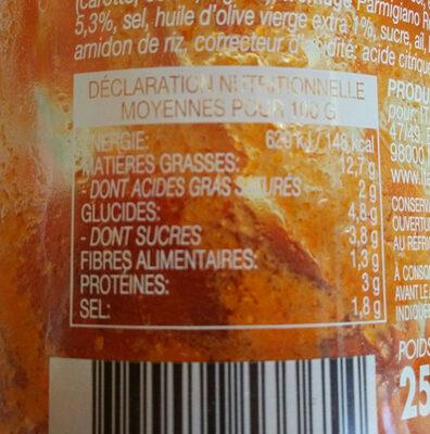 Sauce aux tomates cerises et parmesan - Nutrition facts
