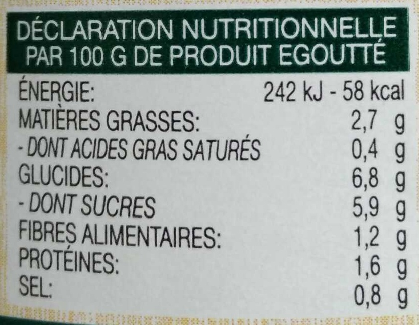 Sauce tomate à l'huile d'olive légumes du soleil - Informations nutritionnelles