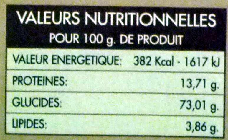 Tagliolini aux Œufs - Informations nutritionnelles