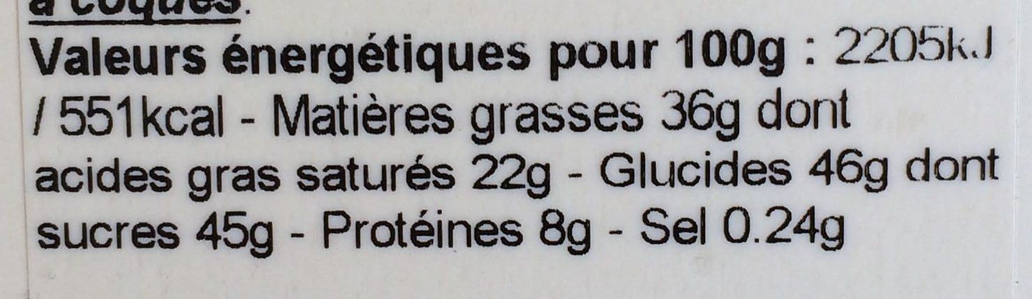 Comptoir du cacao- framboise - Nutrition facts - fr