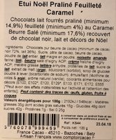 Chocolat - Ingredients