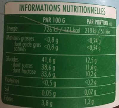 Confiture de Fraise au Nectar d'Agave - Nutrition facts
