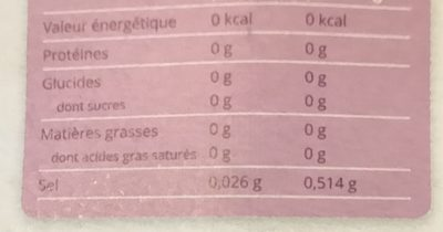 Ginko - Informations nutritionnelles