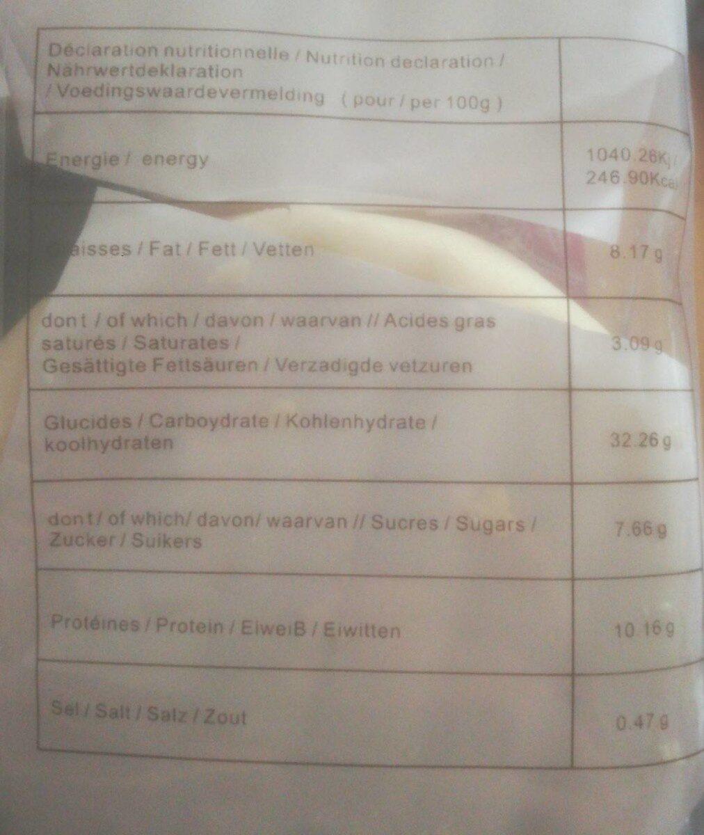 Brioches au porc laqué - Informations nutritionnelles