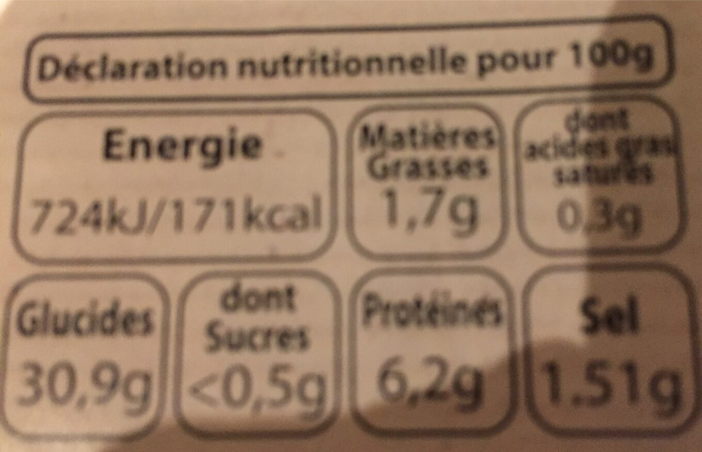 Galettes fraiches - Nutrition facts - fr