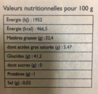 Assortiment de Sablés Salés - Nutrition facts