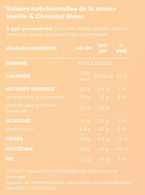 Vanille & chocolat blanc - Voedingswaarden