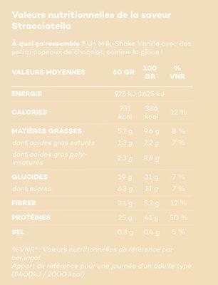 So Shape Stracciatella - Voedingswaarden - fr
