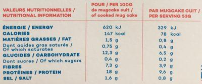 Smart Mug Cake So Shape Avis Et Notes