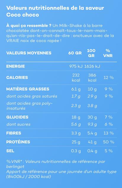 Smart Meal Coco Choco - Voedingswaarden - fr
