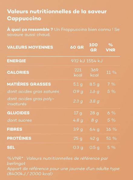 So shape - Cappuccino - Voedingswaarden - fr
