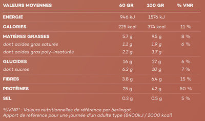 Smart Meal Brownie - Nutrition facts - fr