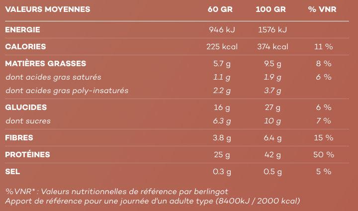 Smart Meal Brownie - Voedingswaarden - fr